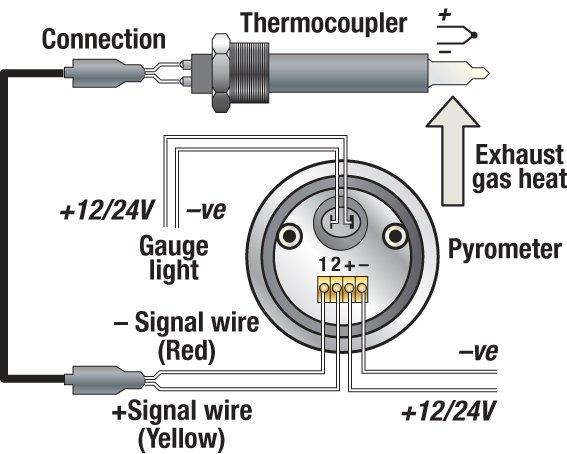 Bayliner Tachometer Wiring - Free Ford Wiring Diagrams 1988 -  bobcate-s70.ati-loro1.jeanjaures37.fr | Bayliner Tachometer Wiring |  | Wiring Diagram Resource