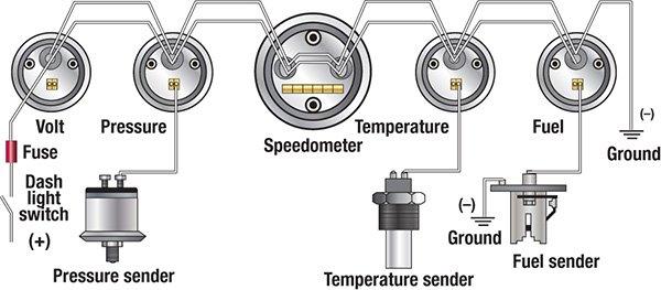 Bayliner Tachometer Wiring - Military Wire Harness -  doorchime.yenpancane.jeanjaures37.fr | Bayliner Tachometer Wiring |  | Wiring Diagram Resource